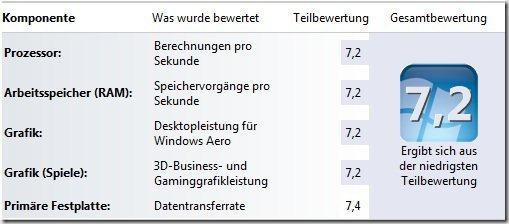 bewertung_win