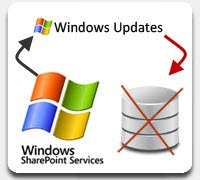 windows-sharepoint-updates-database-datenbank-fehler-wiederherstellung (2)